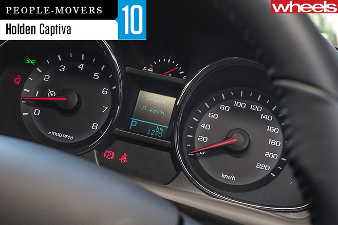 2016-Holden -Captiva -gauges