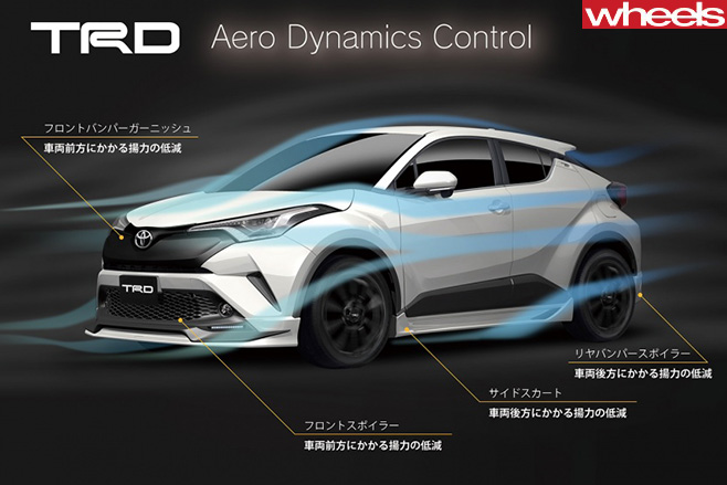toyota c hr gets trd makeover for tokyo auto salon. Black Bedroom Furniture Sets. Home Design Ideas