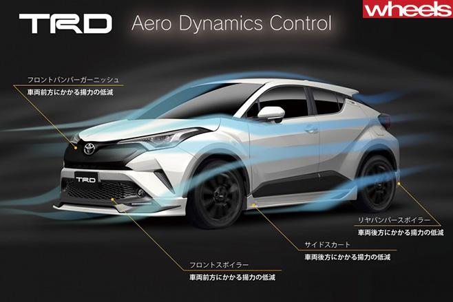 TRD-Toyota -CH-R-SUV-Aero -dyanmics -control