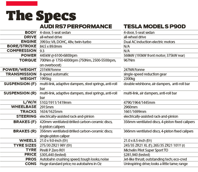Tesla -Model -S-P90D-vs -Audi -RS7-Performance -specs
