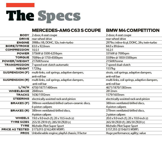 The -specs -2