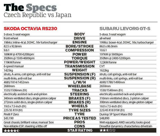 the specs 2