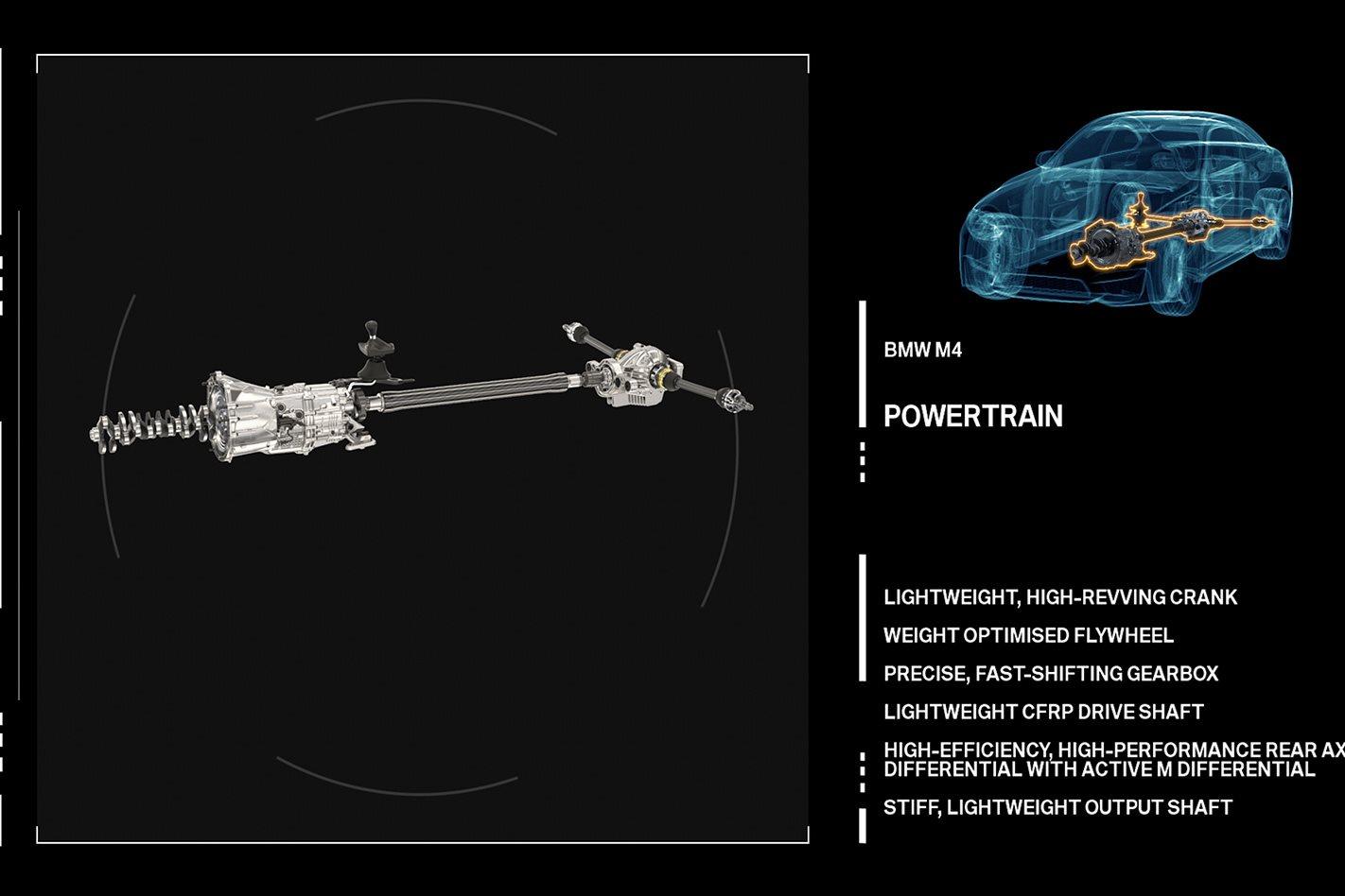 2018 BMW M4 powertrain changes