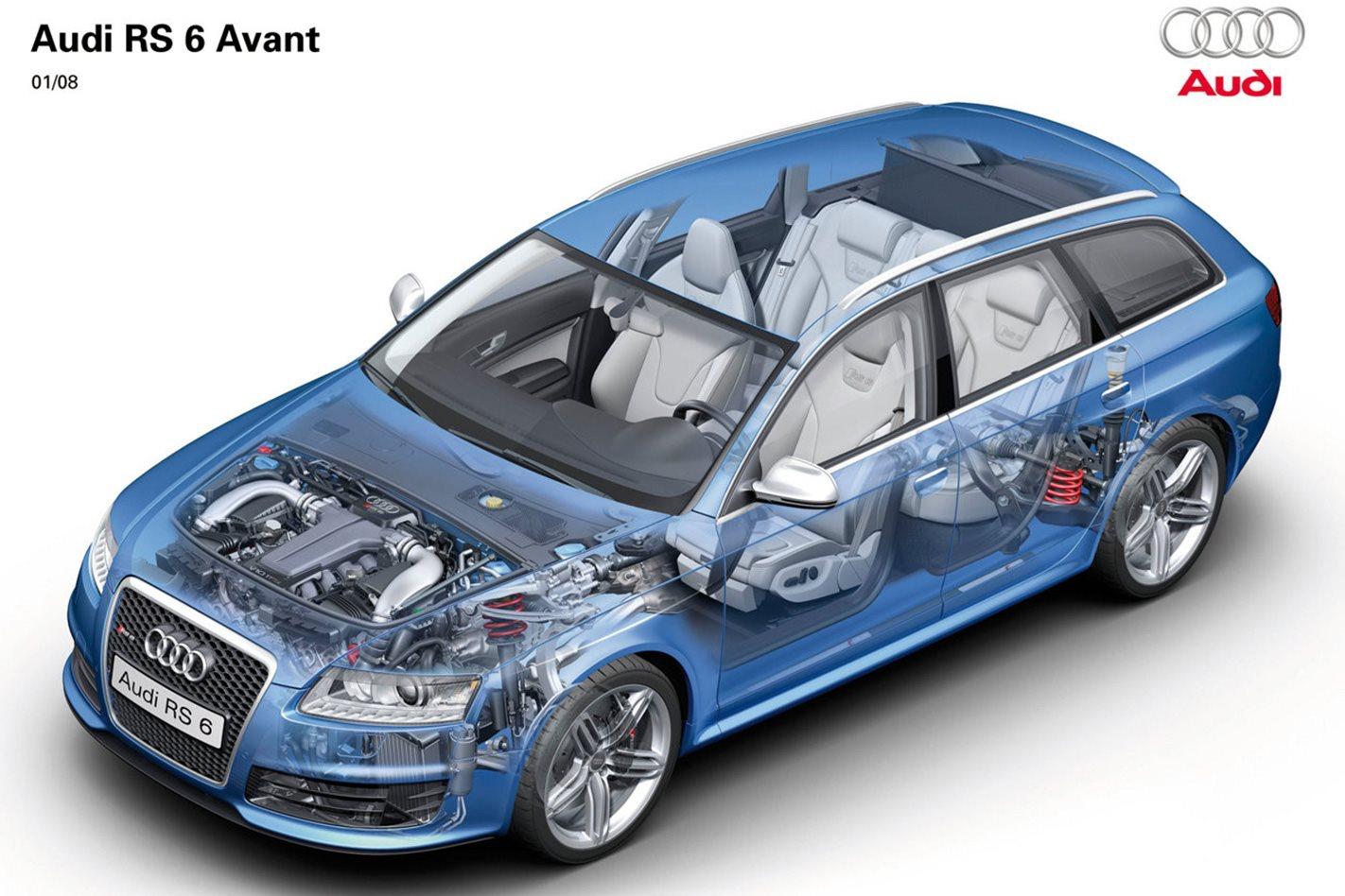 2008 Audi RS6 Avant design