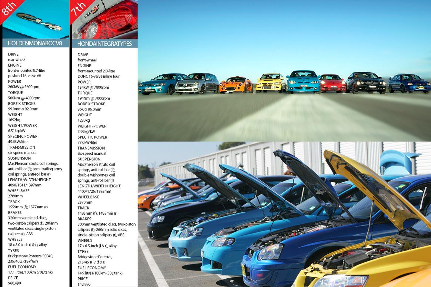 Holden-Monaro-CV8-Specs-&-Honda-Integra-Tye-S-specs.jpg