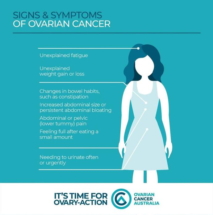 Take note of these symptoms. *(Image: Ovarian Cancer Australia)*
