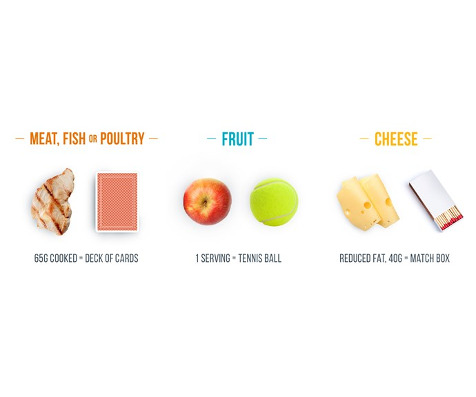 A guide to correct portion size. *(Image: Supplied)*