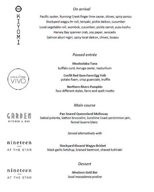 This is the exact menu that will be served on Logies night.