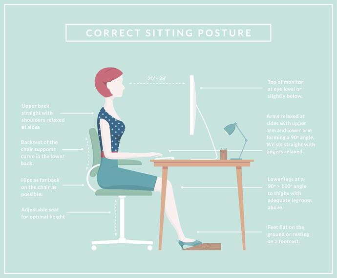 Correct sitting posture is just as important at home as it is in the office.