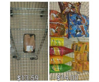 What you can buy for $14 at the supermarket