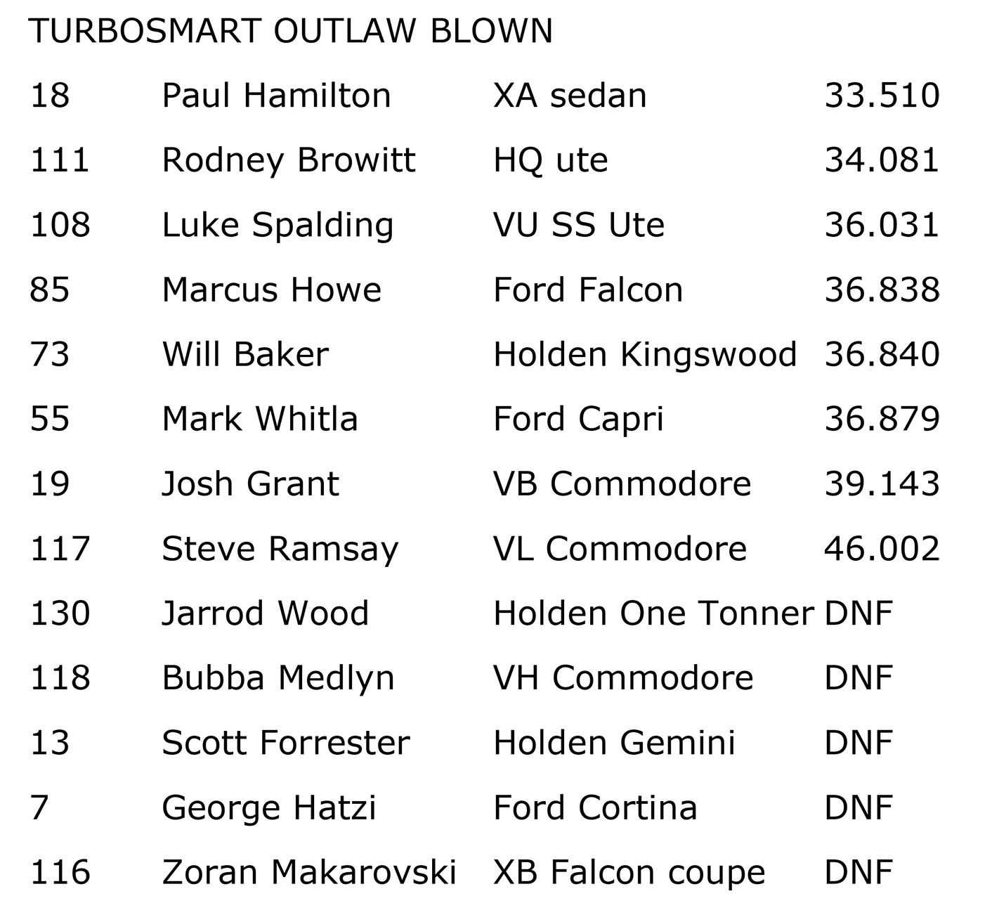 Turbosmart outlaw blown
