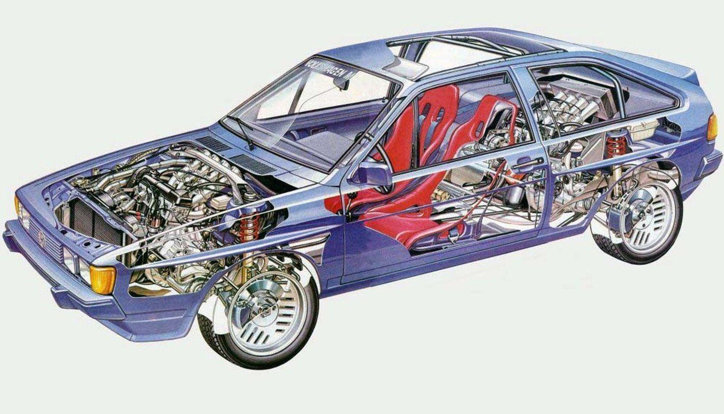Volkswagen Scirocco twin bimotor