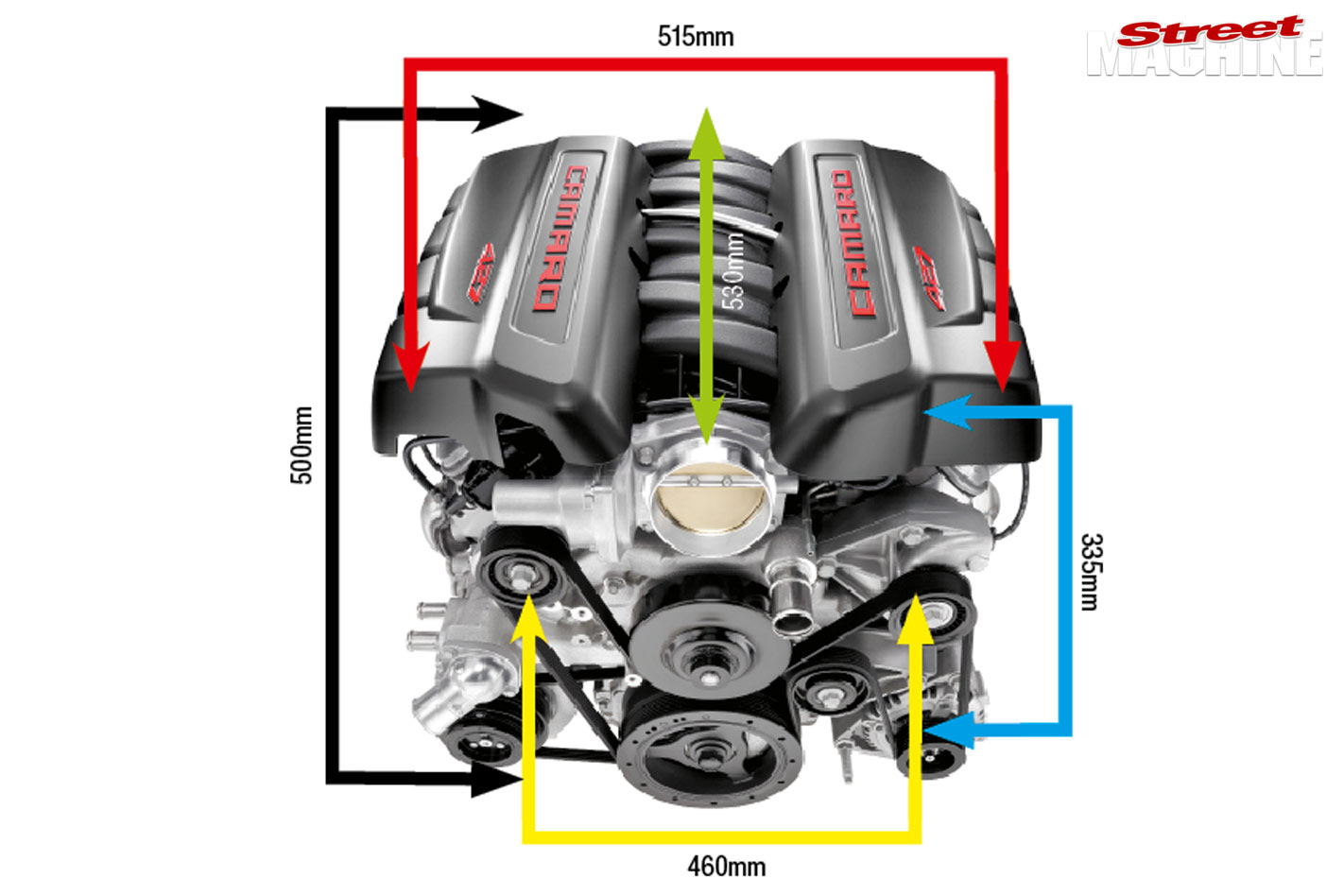 Guide to LS engine swaps