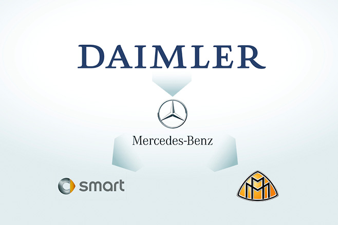 Car Manufacturer Family Tree Which Carmaker Owns Which Car Brands