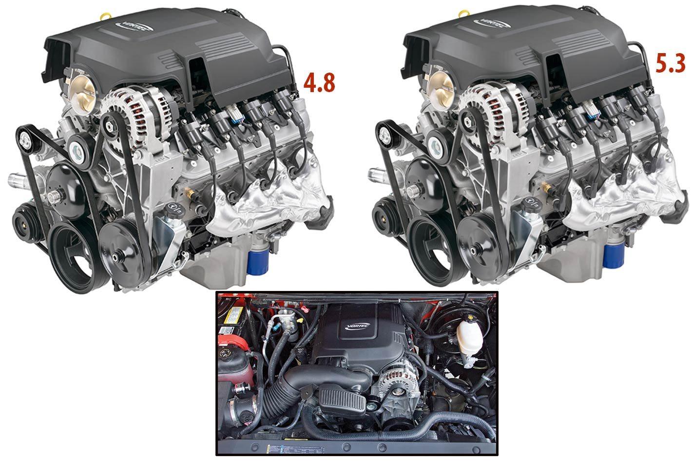 Guide To Ls Iron Block Truck Suv Motors