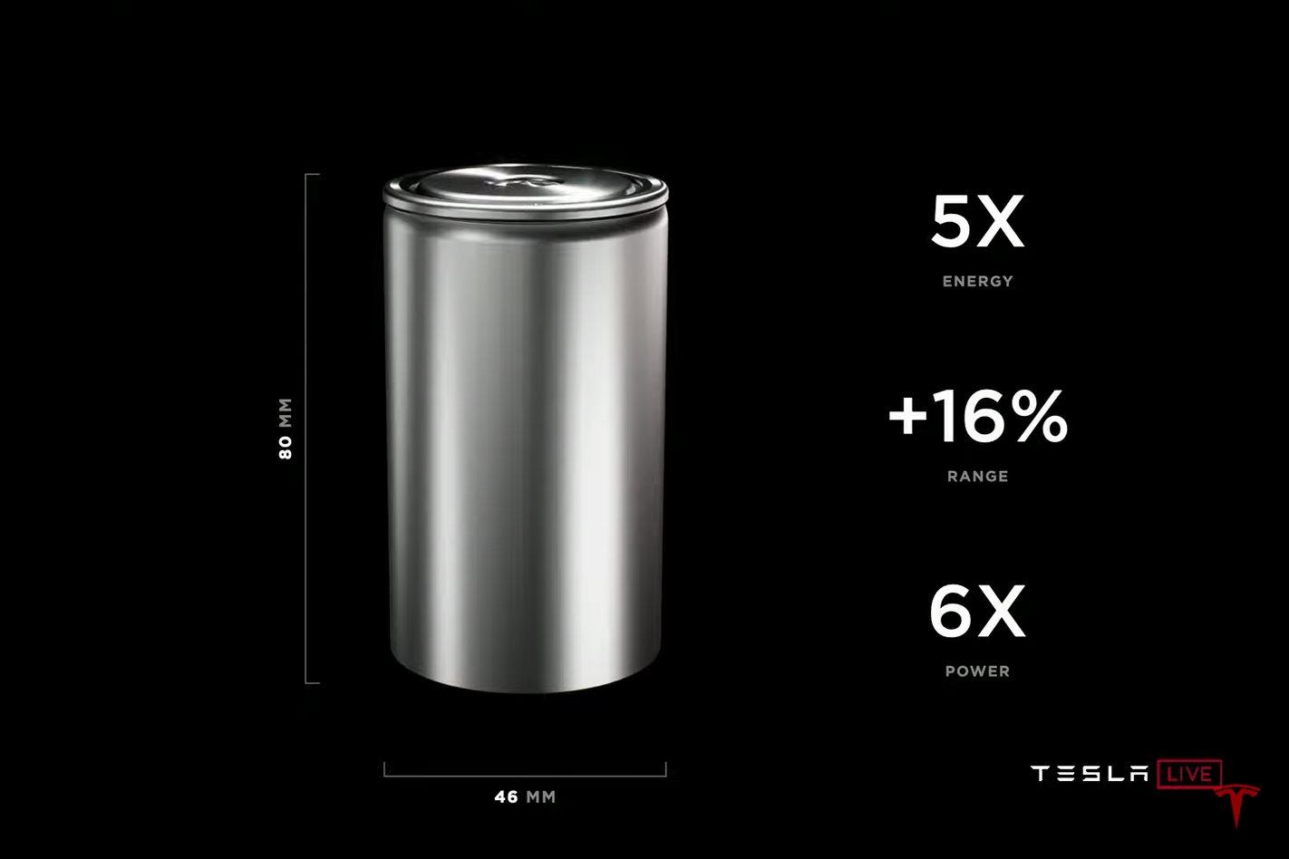 New Tesla battery