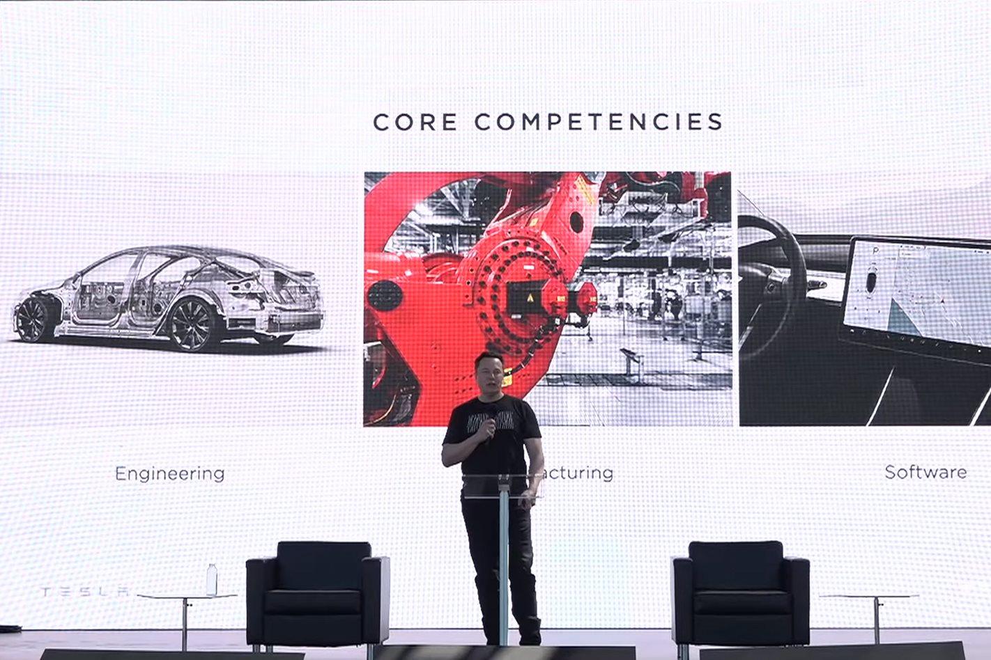 Elon Musk Battery Day 2020